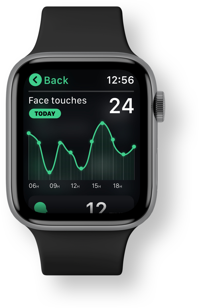 covoid app face touch history graph screen